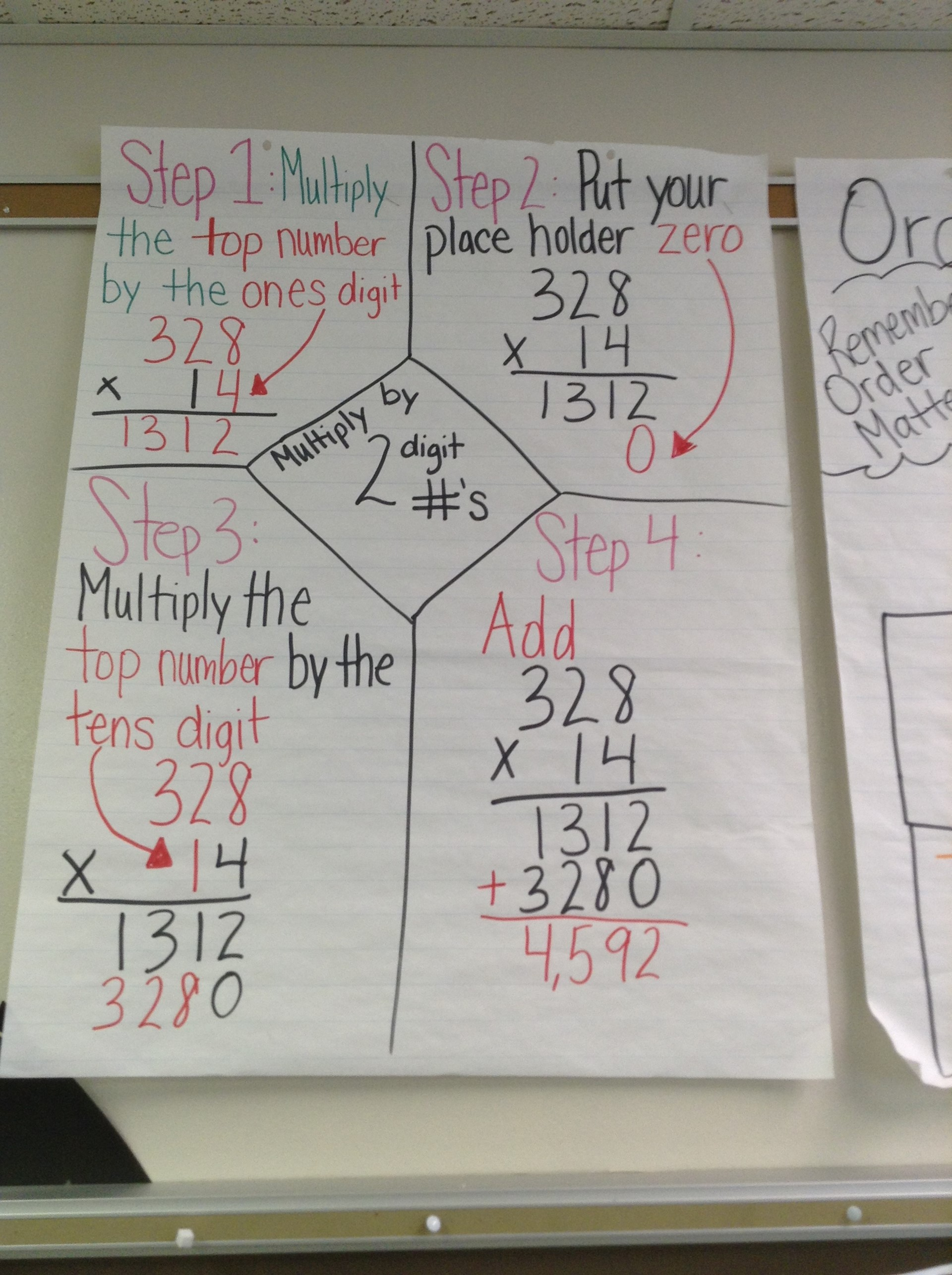 Help charts for Math-How to multiply by 2 digits numbers