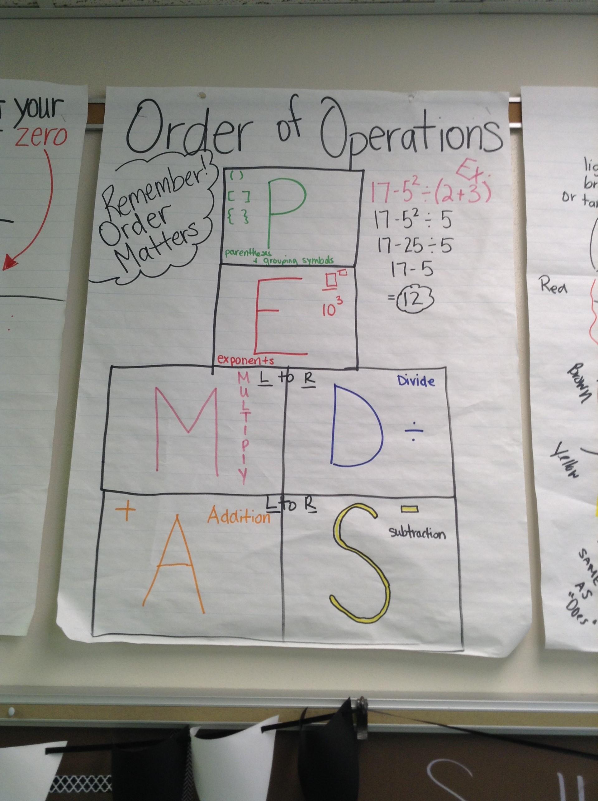 Order of Operations-PEMDAS