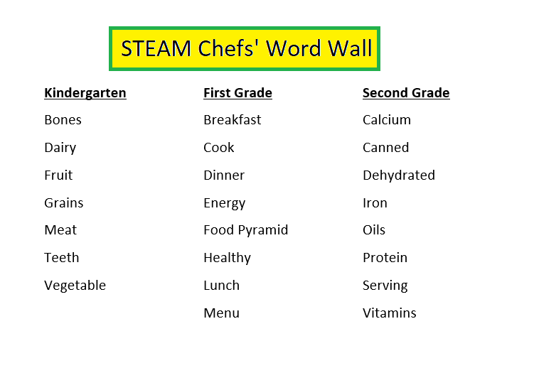 STEAM Chefs Word Wall