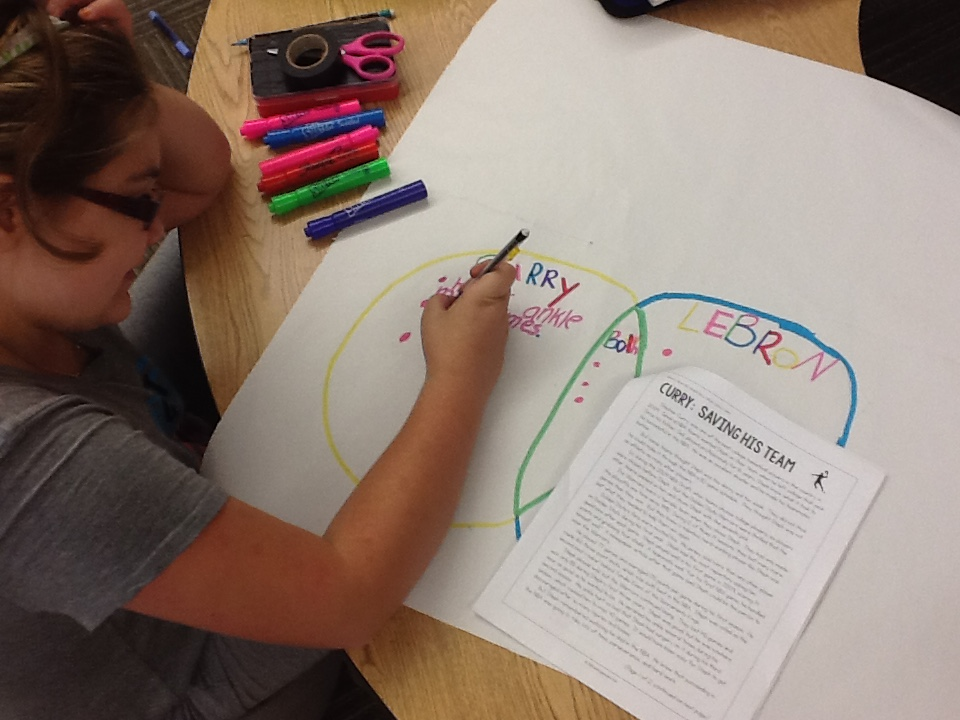 Used a Venn Diagram to compare and contrast the two players